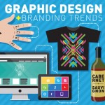 Graphic Design and Branding Trend Preview 2015