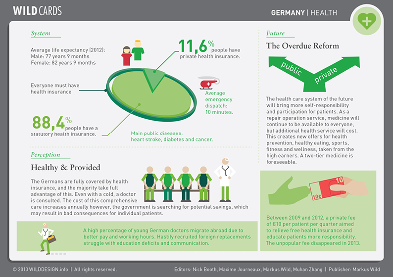 WILDCARDS-12-Germany-Health-Content