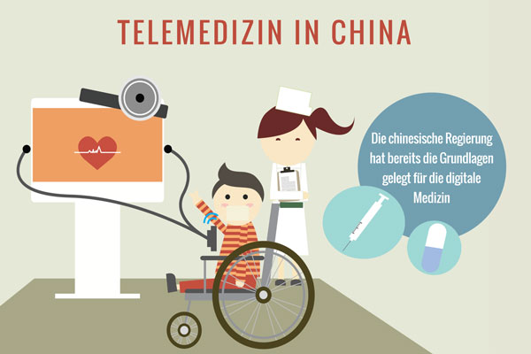 Telemedizin in China