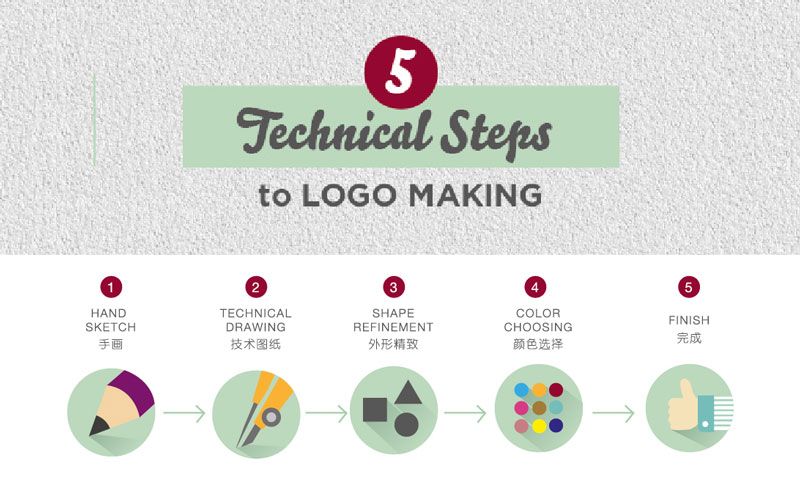 Logo-Making-TechStep-01